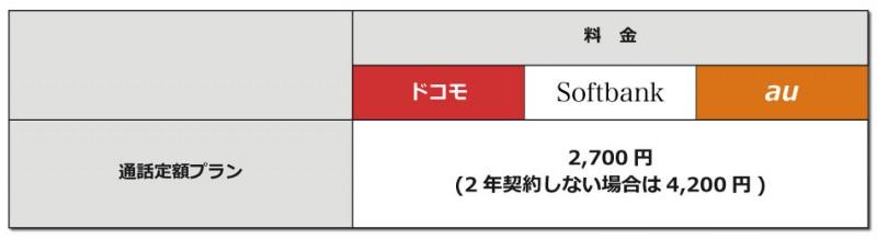 0628_00_tuuwa_hikaku