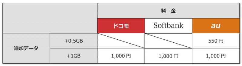 0628_01_charge_hikaku