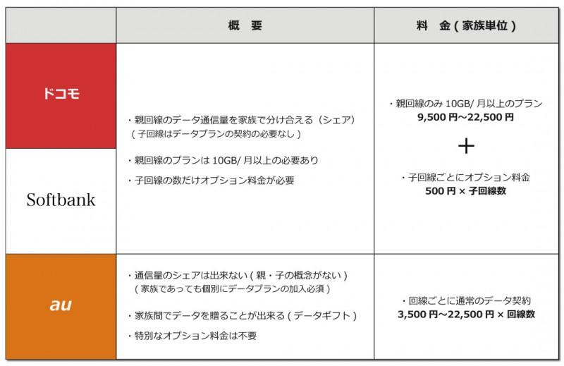0628_03_share_hikaku