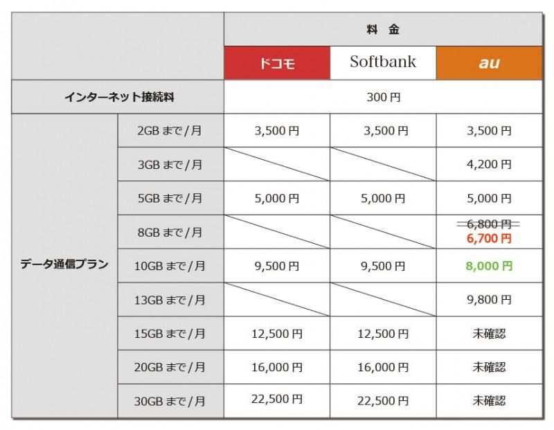 data_hikaku-2014_09_14