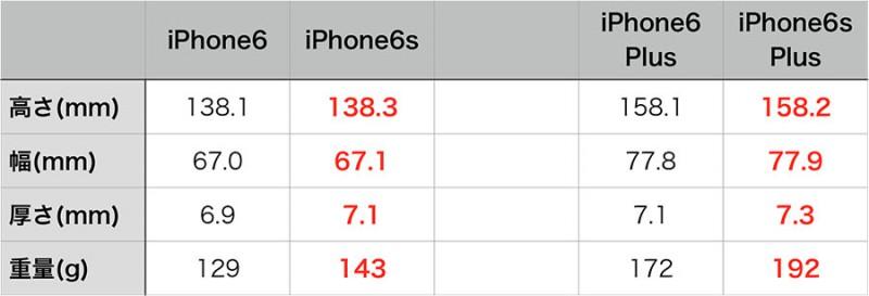 iphone6s_05