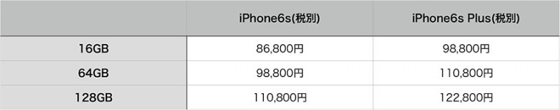 iphone6s_06